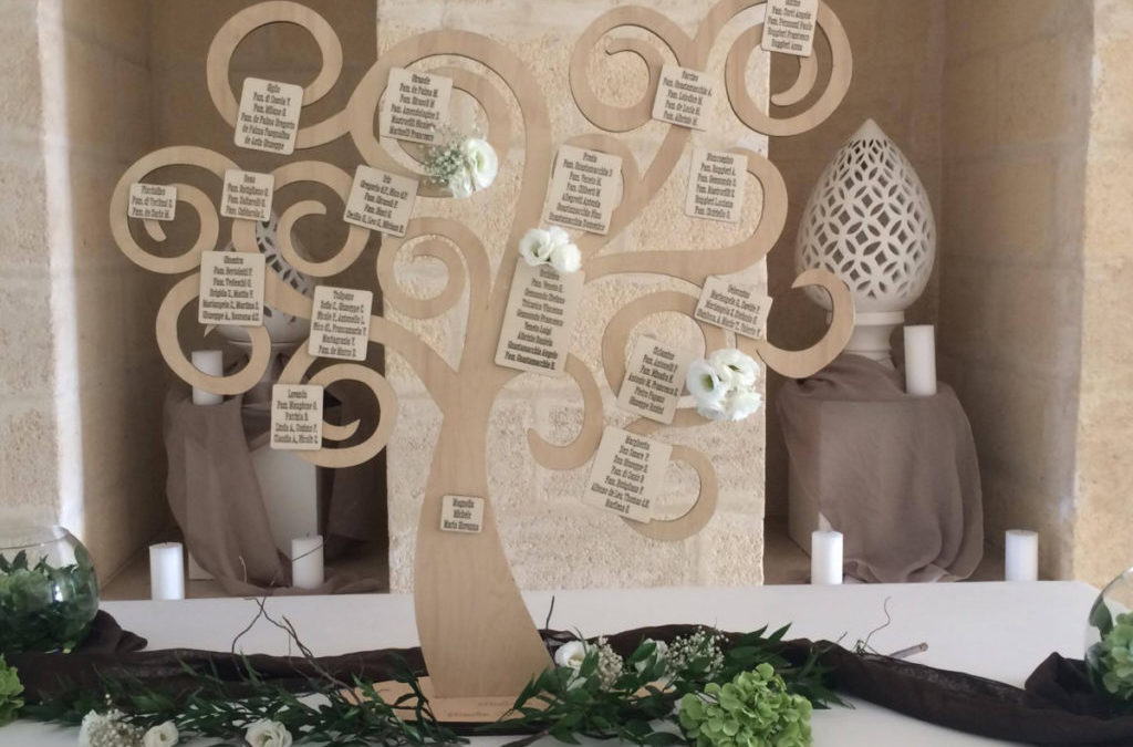 Tree of Life wedding theme